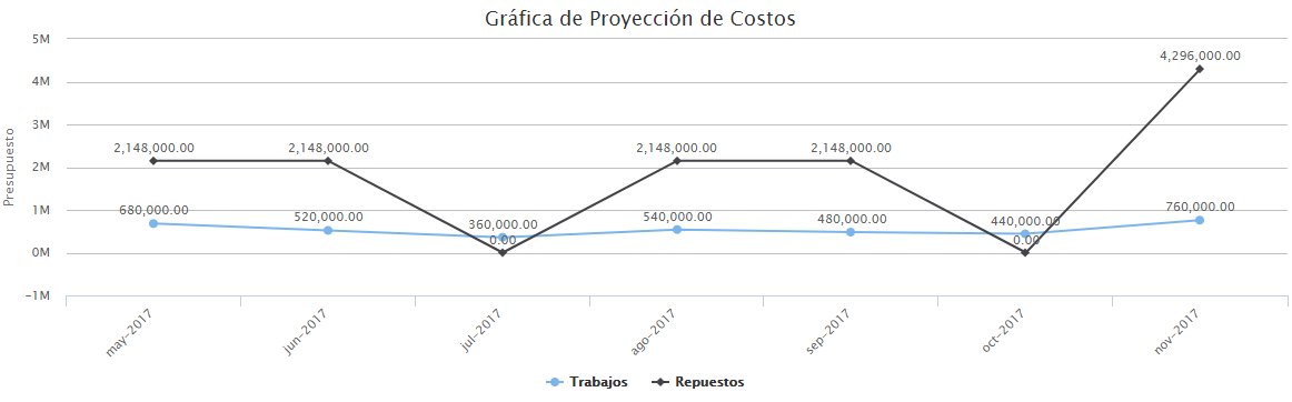 grafica_proyeccion.png