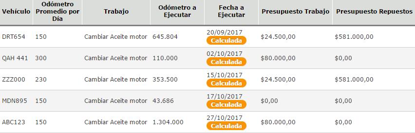 grafica_datos_proyeccion.png
