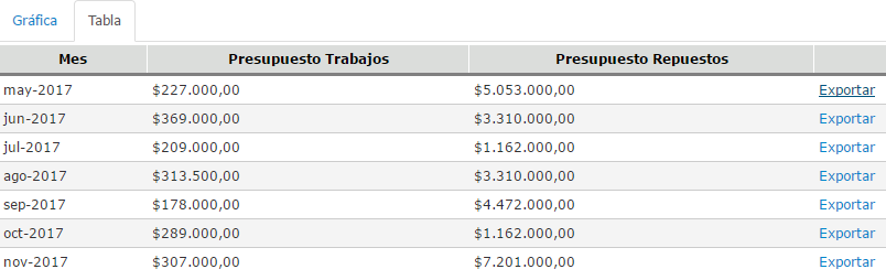 tabla_proyeccion_mtto.png
