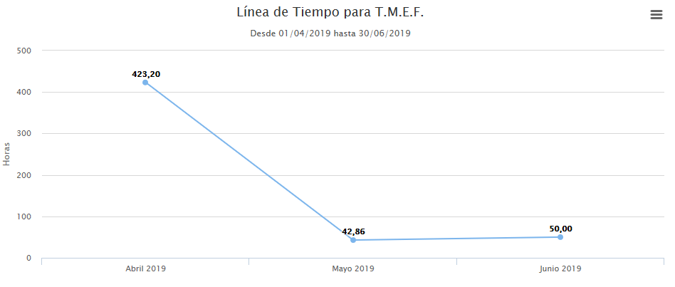 linea_tmef.png