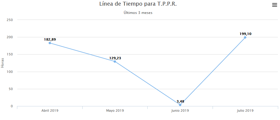 linea_TPPR.png